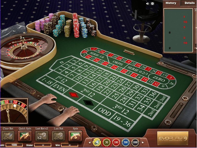 Игровые аппараты казино адмирал