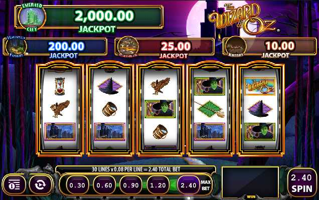 Игры казино безпроигрышные